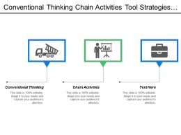 Conventional Thinking Chain Activities Tool Strategies Across Monitoring