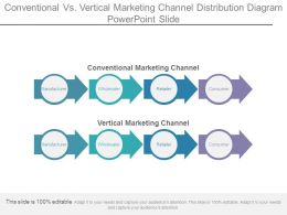 Conventional Vs Vertical Marketing Channel Distribution Diagram Powerpoint Slide