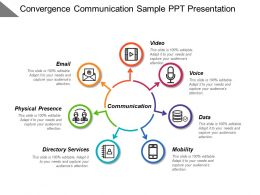 Convergence Communication Sample Ppt Presentation