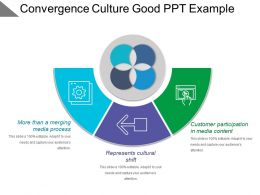 Convergence Culture Good Ppt Example