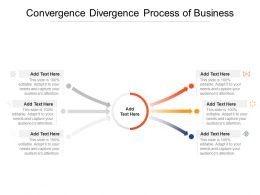 Convergence Divergence Process Of Business