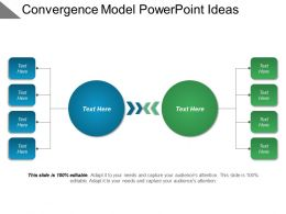 Convergence Model Powerpoint Ideas