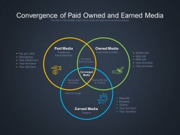 Convergence Of Paid Owned And Earned Media
