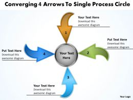 converging 4 arrows to single process circle Processs and PowerPoint Slides
