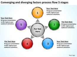 converging and diverging factors process flow 5 stages Arrows Chart Software PowerPoint Slides