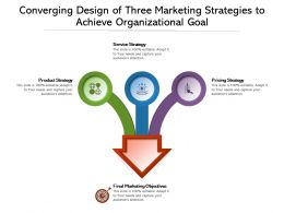 Converging Design Of Three Marketing Strategies To Achieve Organizational Goal
