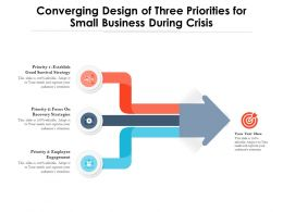 Converging Design Of Three Priorities For Small Business During Crisis