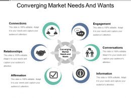 Converging Market Needs And Wants Powerpoint Show
