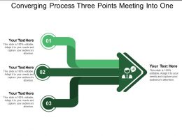 Converging Process Three Points Meeting Into One