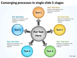 converging processes single slide 5 stages Cycle PowerPoint Slides