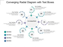 Converging Radial Diagram With Text Boxes