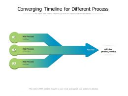 Converging Timeline For Different Process