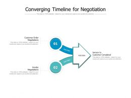 Converging Timeline For Negotiation