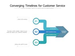 Converging Timelines For Customer Service
