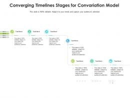 Converging Timelines Stages For Convariation Model Infographic Template