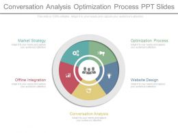 Conversation Analysis Optimization Process Ppt Slides