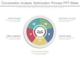 Conversation Analysis Optimization Process Ppt Slides