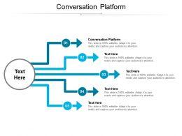Conversation Platform Ppt Powerpoint Presentation File Graphic Images Cpb