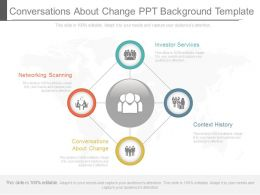 Conversations About Change Ppt Background Template
