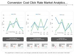 Conversion Cost Click Rate Market Analytics Dashboard With Icons