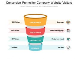 Conversion Funnel For Company Website Visitors