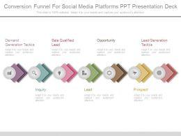 Conversion Funnel For Social Media Platforms Ppt Presentation Deck