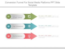 Conversion Funnel For Social Media Platforms Ppt Slide Template