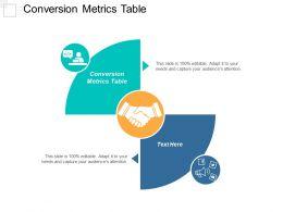 Conversion Metrics Table Ppt Powerpoint Presentation Ideas Slides Cpb