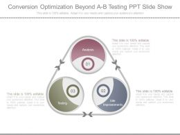 Conversion Optimization Beyond A B Testing Ppt Slide Show