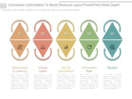 Conversion Optimization To Boost Revenue Layout Powerpoint Slide Clipart