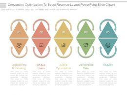 conversion_optimization_to_boost_revenue_layout_powerpoint_slide_clipart_Slide01