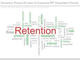 Conversion Process Of Visitor To Customers Ppt Presentation Pictures