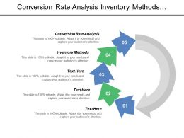 Conversion Rate Analysis Inventory Methods Leadership Development Planning