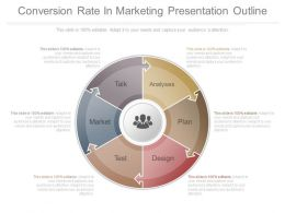 Conversion Rate In Marketing Presentation Outline