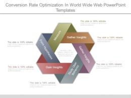 Conversion Rate Optimization In World Wide Web Powerpoint Templates