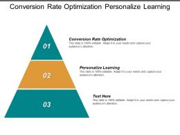 Conversion Rate Optimization Personalize Learning Inbound Outbound Marketing Budget Cpb