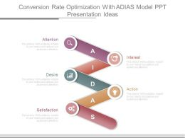 Conversion Rate Optimization With Adias Model Ppt Presentation Ideas
