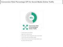 Conversion Rate Percentage Kpi For Social Media Online Traffic Ppt Slide