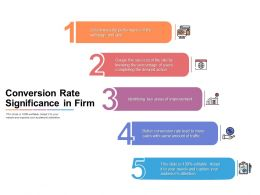 Conversion Rate Significance In Firm