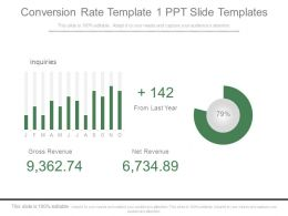 Conversion Rate Template 1 Ppt Slide Templates