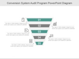 Conversion System Audit Program Powerpoint Diagram