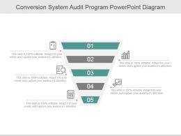Conversion System Audit Program Powerpoint Diagram