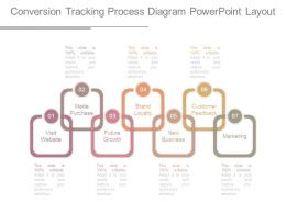 Conversion Tracking Process Diagram Powerpoint Layout