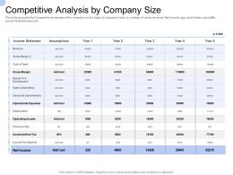 Convertible Bond Funding Competitive Analysis By Company Size Assumptions Ppt Icon