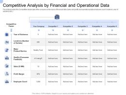 Convertible Bond Funding Competitive Analysis By Financial And Operational Data Ppt Pictures