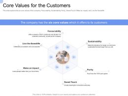 Convertible Bond Funding Core Values For The Customers Ppt File Slideshow