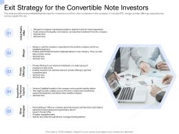 Convertible Bond Funding Exit Strategy For The Convertible Note Investors Ppt Styles Rules