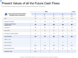 Convertible Bond Funding Present Values Of All The Future Cash Flows Ppt Outline Shapes