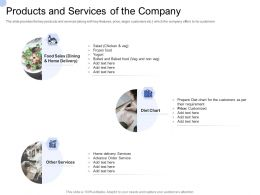 Convertible Bond Funding Products And Services Of The Company Ppt Professional Skills
