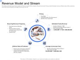 Convertible Bond Funding Revenue Model And Stream Ppt Powerpoint Presentation